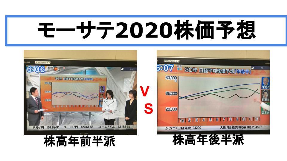 2020年株価予想モーサテ